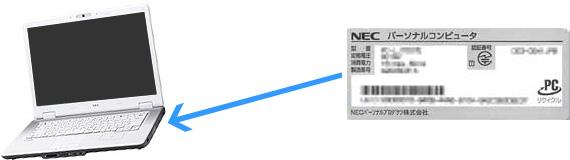 NEC型番ノート